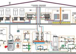 Какие лучше системы отопления частного дома устанавливать?